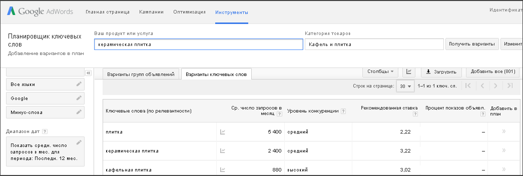 Работа с Google Adwords